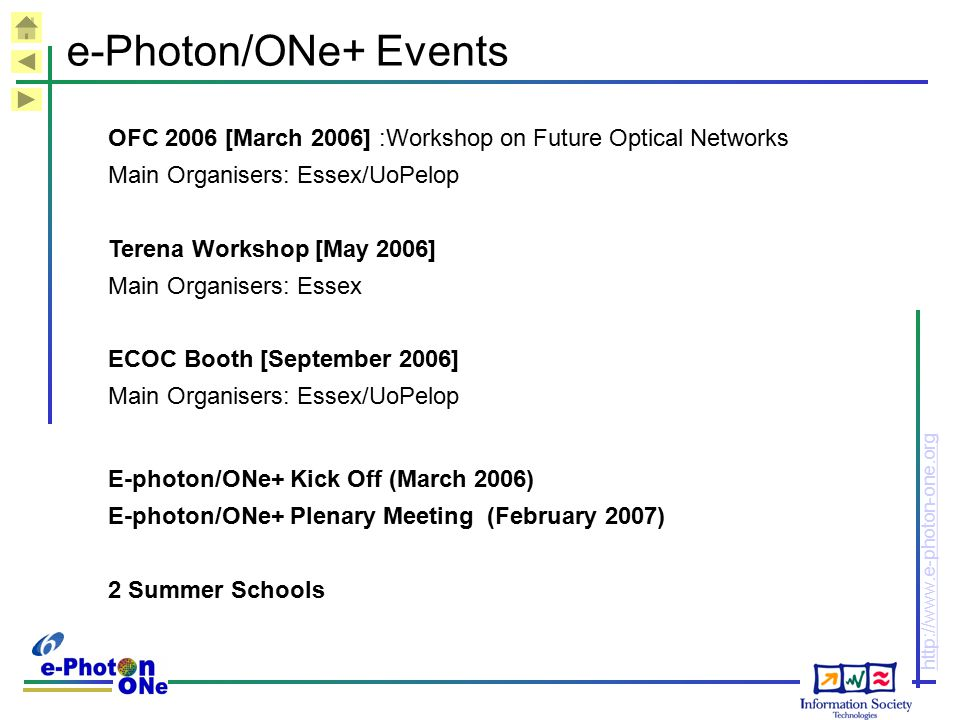 e-Photon/ONe+ Events OFC 2006 [March 2006] :Workshop on Future Optical Networks. Main Organisers: Essex/UoPelop.